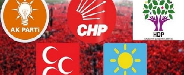 EARLY COMMENTS ON 2019 TURKISH LOCAL ELECTIONS