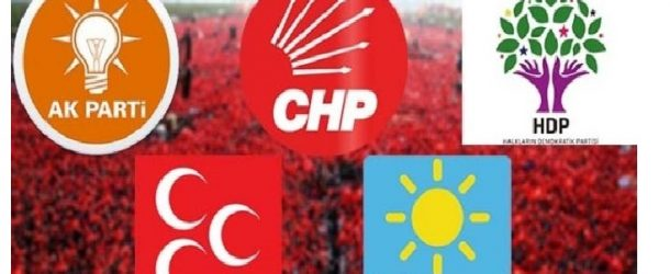 TURKEY'S 2019 LOCAL ELECTIONS: LATEST POLLS AND PREDICTIONS