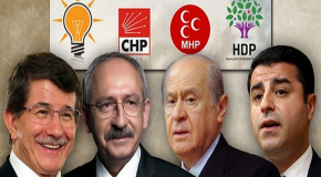 2015 TURKISH GENERAL ELECTIONS
