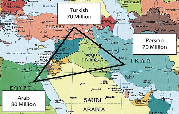 Uluslararas politika akademisi upa egypt turkey and iran egypt turkey and iran exchanging roles in a tumultuous middle east gumiabroncs Gallery