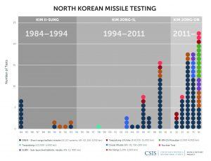 NorthKorea_Missile_testing-01