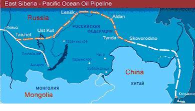 east siberia-pasific ocean oil pipeline