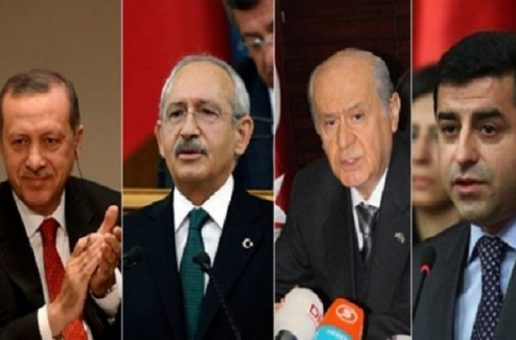 2019 WILL BE THE YEAR OF ELECTIONS IN TURKEY