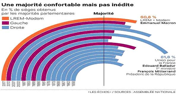france parlamento seçimler