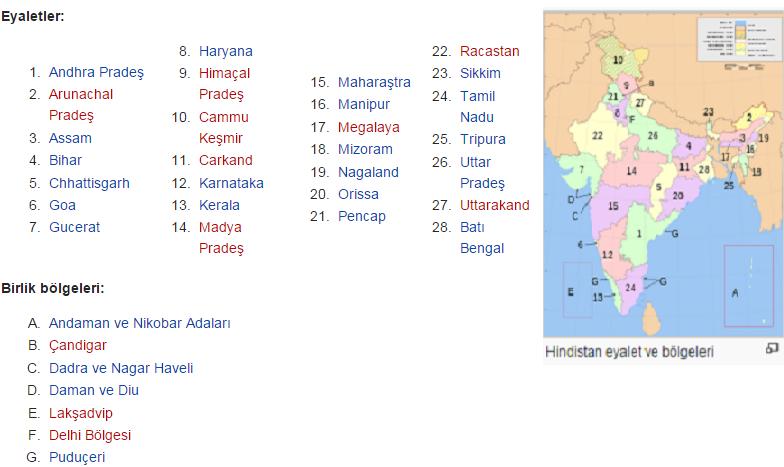 hindistan eyalet ve bölgeleri