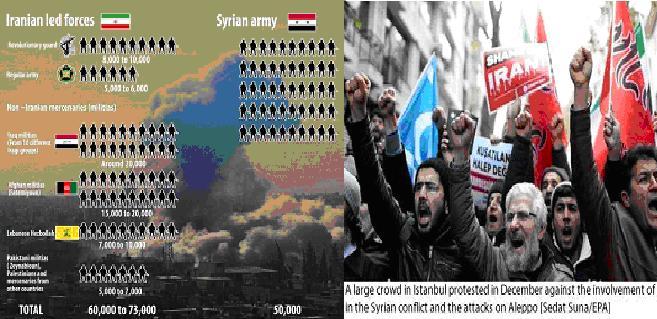 iran syria istanbul
