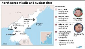 korea nuke sites