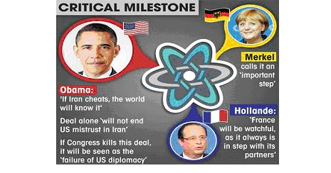 obama merkel hollande on iran deal