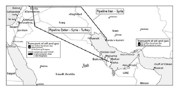qatar-syria-turkey pipeline