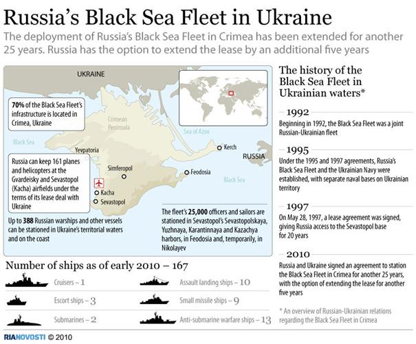 russia's black sea fleet in ukraine
