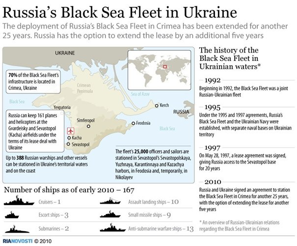 russia's black sea fleet in ukraine