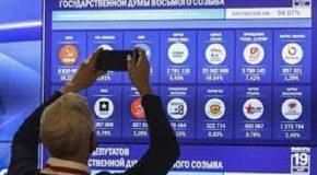 RUSYA'DA DUMA SEÇİMLERİ VE ERDOĞAN-PUTİN GÖRÜŞMESİ