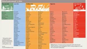 social unrest 2014