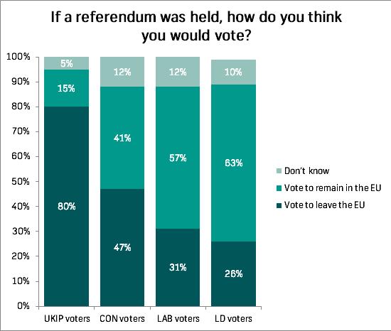 uk eu vote 2