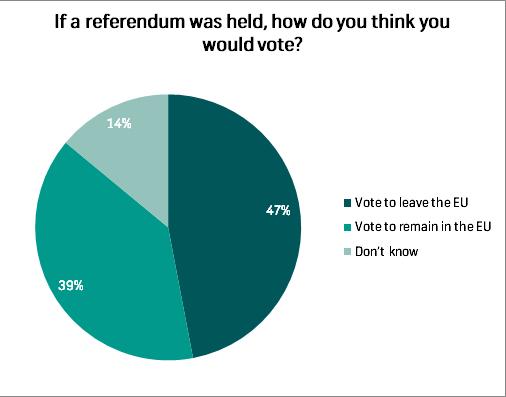 uk eu vote