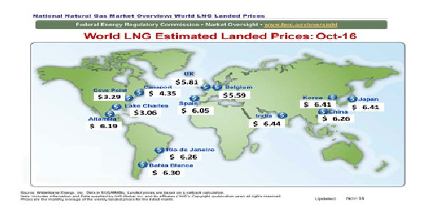 world lng